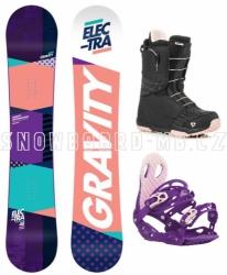 Dámský komplet Gravity Electra (rychloutahovací boty)
